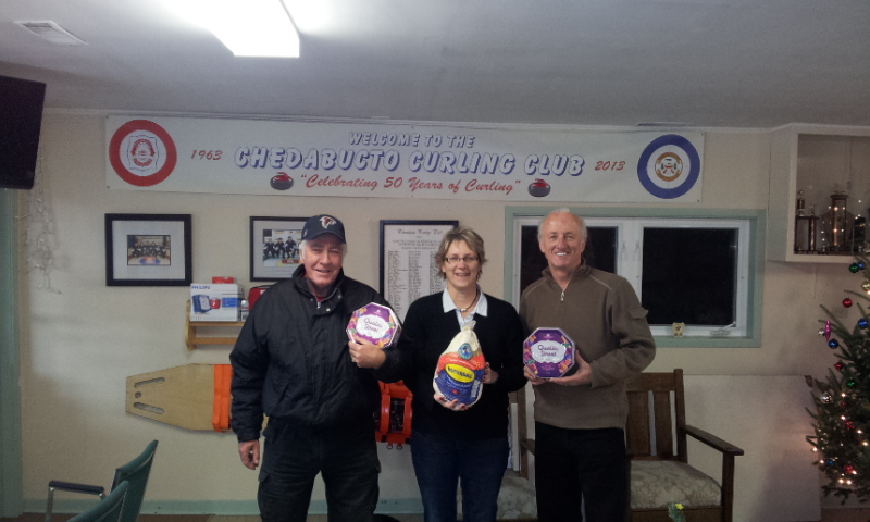 Winners from our Dec. 20th Quality Street Chocolates Shoot. Winners from left to right were Kenny O'Leary, Holly Nahrebecky, and Ray Bates.