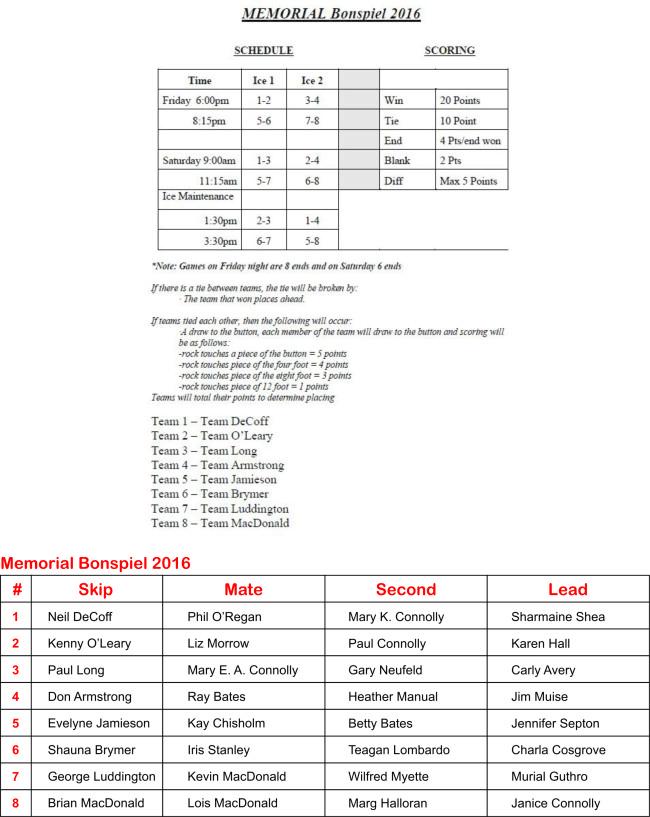 Memorial Bonspiel schedule and team lists.